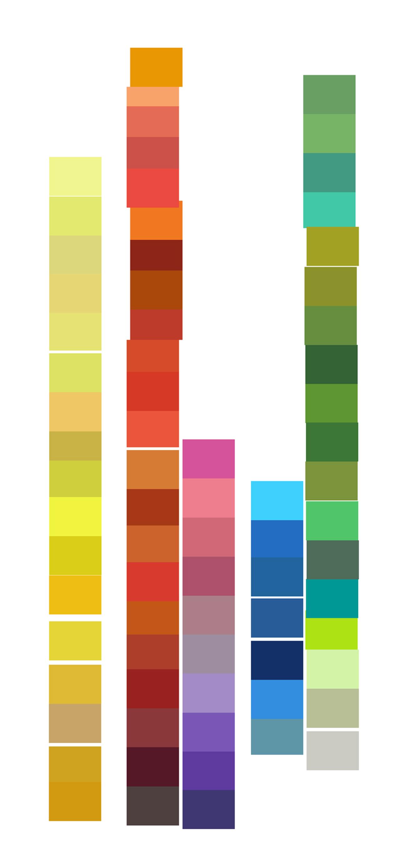 Kleuren mapping van Barking, herschikken.